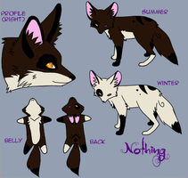 Nothing 2012 Quick Ref by Nixhil