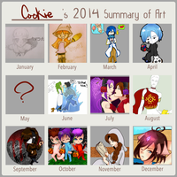 Cookie Summary Of 14 by happycookie47