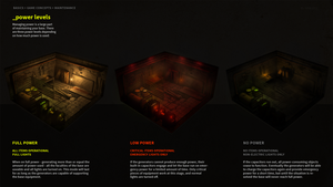 Hideout - power levels by ivarhill