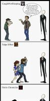 The Slender Man Mythos Part 3: CNS, TE, OC by Expression