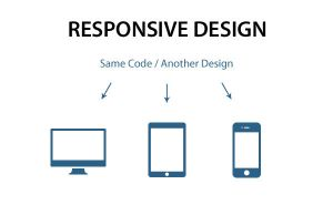 Responsive Design: How to Use it and What is it? by eds-danny