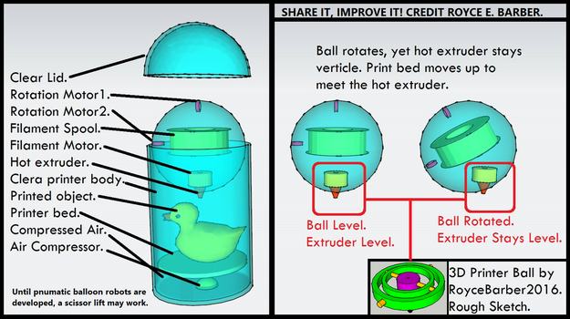 3D Printer Concept by Royce-Barber