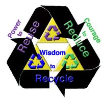 Triforce-Recycle Logo by Dark-Link117