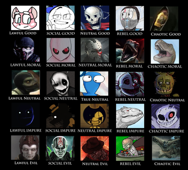 FTATAD Alignment Chart by MegaloCook