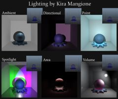 Lighting Examples by TwinkleCarnage