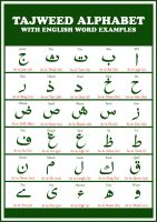 Tajweed with English Word Examples by DiscoverISLAM