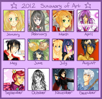 2012 Improvement Meme by kittymochi