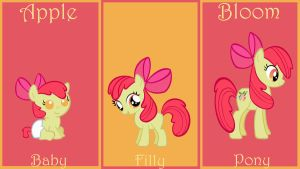 Apple Bloom Wallpaper by lendaclue