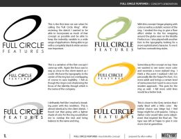 Full Circle Features 2 by 5MILLI