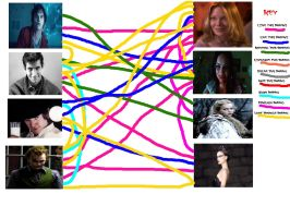 My Pairings i Ship Meme by Normanjokerwise