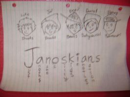 Janoskians by Bloodfang222