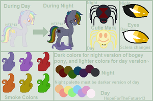 Bogey Pony Species Ref :OPEN SPECIES: by HopeForTheFuture13