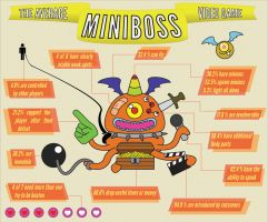 infographic Monster by Ikarooz