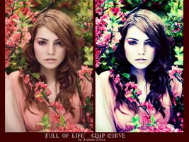 Full Of Life Gimp Coloring by AvelineGross