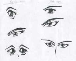 Anime eyes by mattwidder