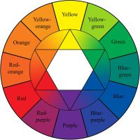 Colour Wheel by anime-viewer