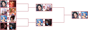 Greatest Female Fighter of all Time Tournament 7 by xXKyraRosalesXx