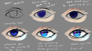 Tutorial - Semi realistic eye by Velsinte
