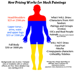 Prices for Mock Paintings by Chibifangirl01