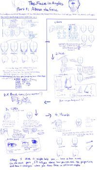 Part 1: sketch your face by Krissin
