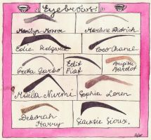 Eyebrows, by Gerard-Zephyr