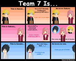 AT - Team 7 Is... by Novanator