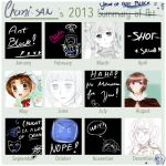 2013 Art Summary by Chani-san