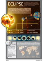 Infografia Eclipse by antares639