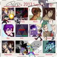 Summary of Art 2013 by Choco-Doodle