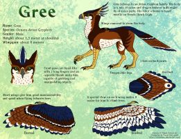Gree Reference Sheet by RicSimane