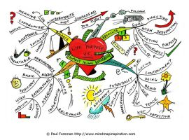 Life Purpose Mind Map by Creativeinspiration