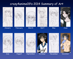 2014 Art Summary by crazy4anime09
