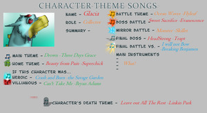 Character Theme Song Meme by TheDragonInTheCenter