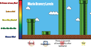 Mario Bravery Levels by Scratts