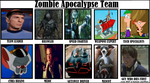Zombie Apocalypse     Team by Dreamline98
