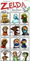 A Zelda Race Meme... Cool :3 by Acilegna93