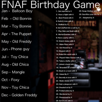 The birthday game by eyeofpeace
