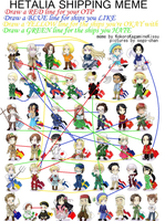 My Hetalia Shipping Wall (this may change) by dancewithanime