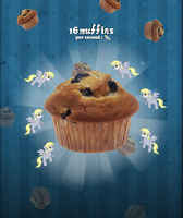 Muffin  Clicker by nekokevin