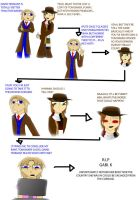Dr Who old generation vs new by Cartoon-punk