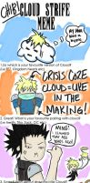 Chibi Cloud Strife Meme by Ziggy-Pasta