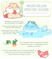 Munchlums - Species Guide by blushbun