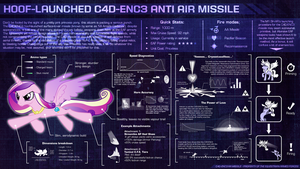 EAF - Weaponised Cadence (C4D-ENC3 AA missile) by smokeybacon