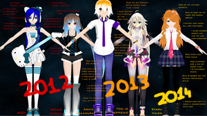 From Zero to Now~ (See desc. for more info) by ColorsOfOrion