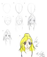 How I draw a female face by sundown54