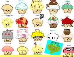 Cup Cake Wallpaper by funkyCASHEWmunky