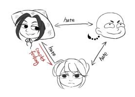 Relationship of Ming,Shun and Qing by Love-iz-Evil