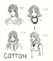 Cotton Age Chart by fullxmetalxgir