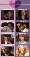 Glee Love and Hate Meme by shannaxzala