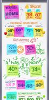 Work From Home Infographic by MatthewWarlick